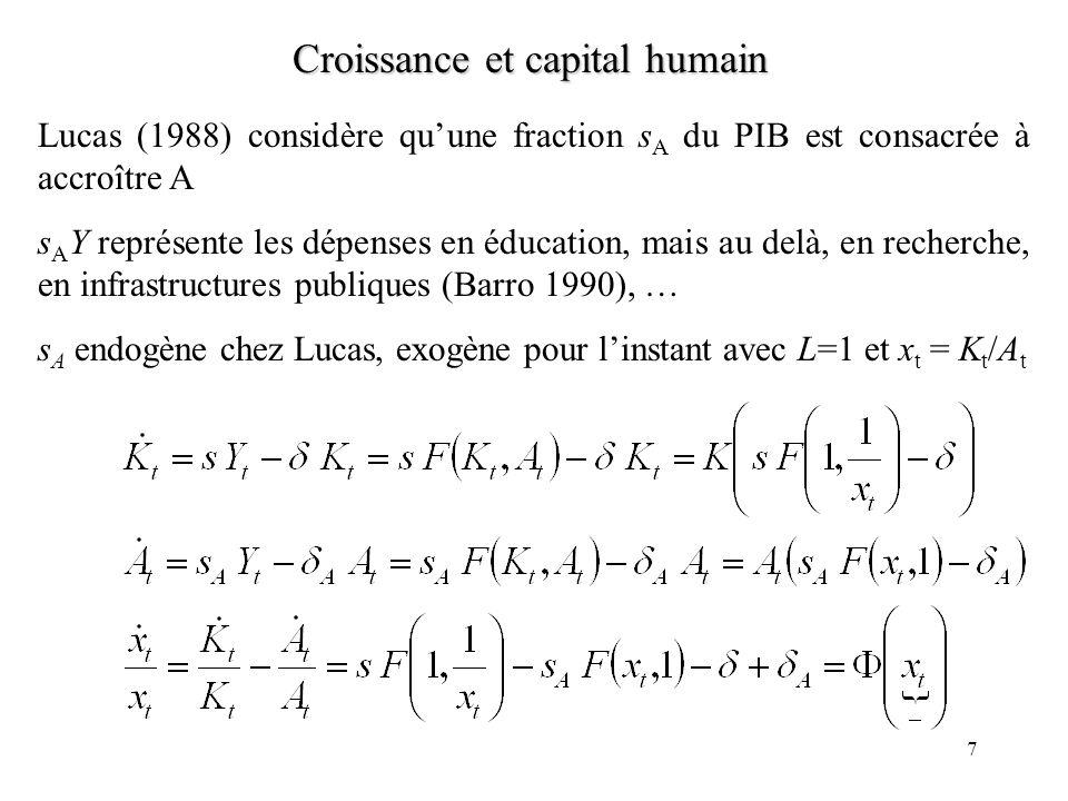 Croissance et capital humain