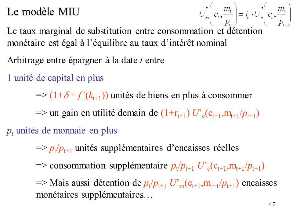 Le modèle MIU Le taux marginal de substitution entre consommation et détention monétaire est égal à l'équilibre au taux d'intérêt nominal.