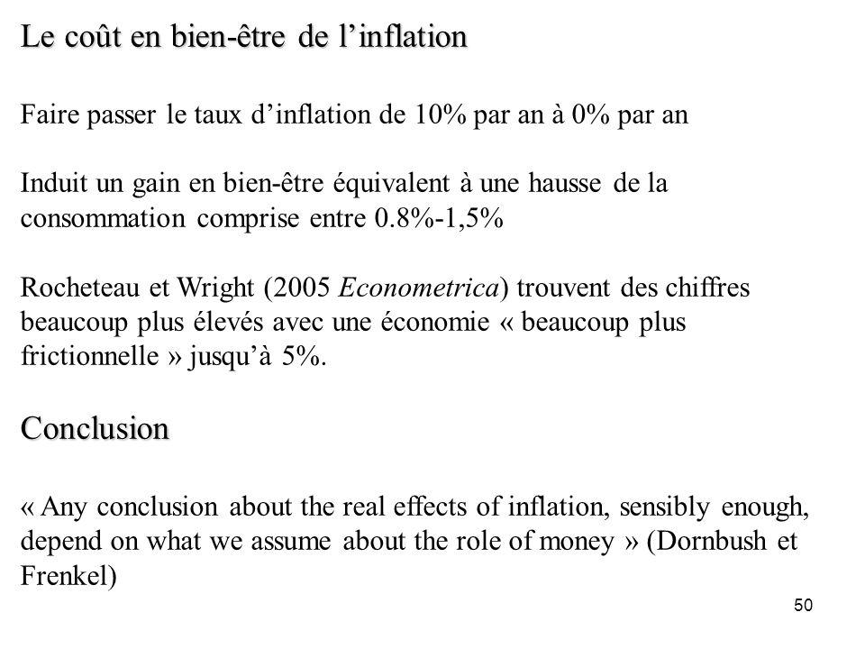 Le coût en bien-être de l'inflation