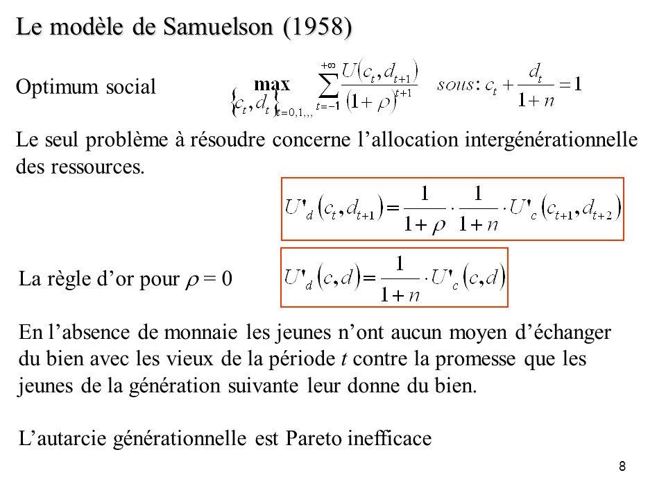 Le modèle de Samuelson (1958)