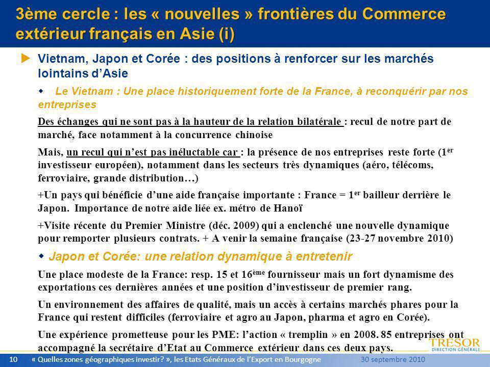 3ème cercle : les « nouvelles » frontières du Commerce extérieur français en Asie (i)