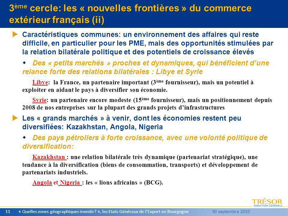 3ème cercle: les « nouvelles frontières » du commerce extérieur français (ii)