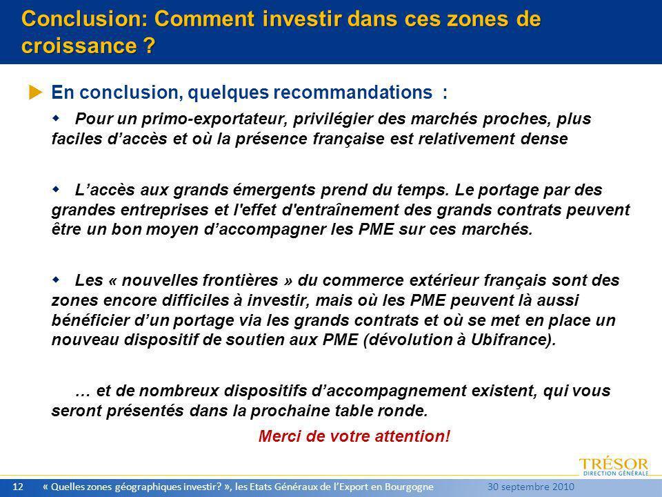 Conclusion: Comment investir dans ces zones de croissance