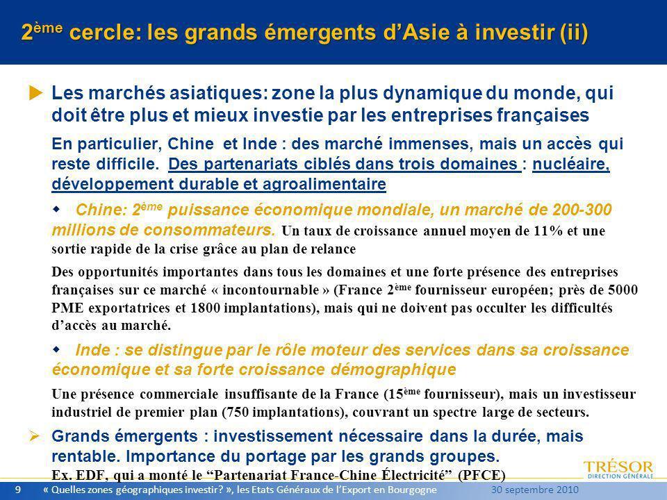 2ème cercle: les grands émergents d'Asie à investir (ii)