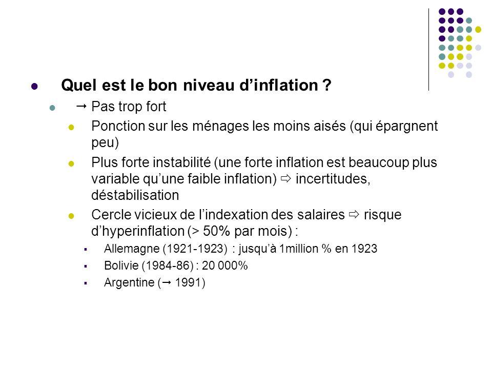 Quel est le bon niveau d'inflation