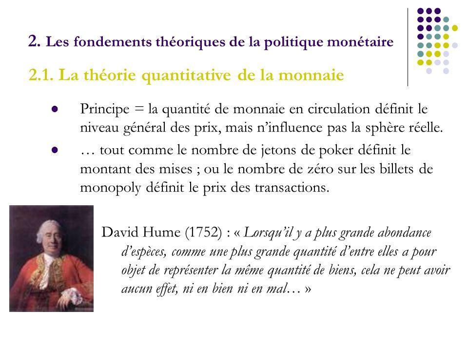 2. Les fondements théoriques de la politique monétaire