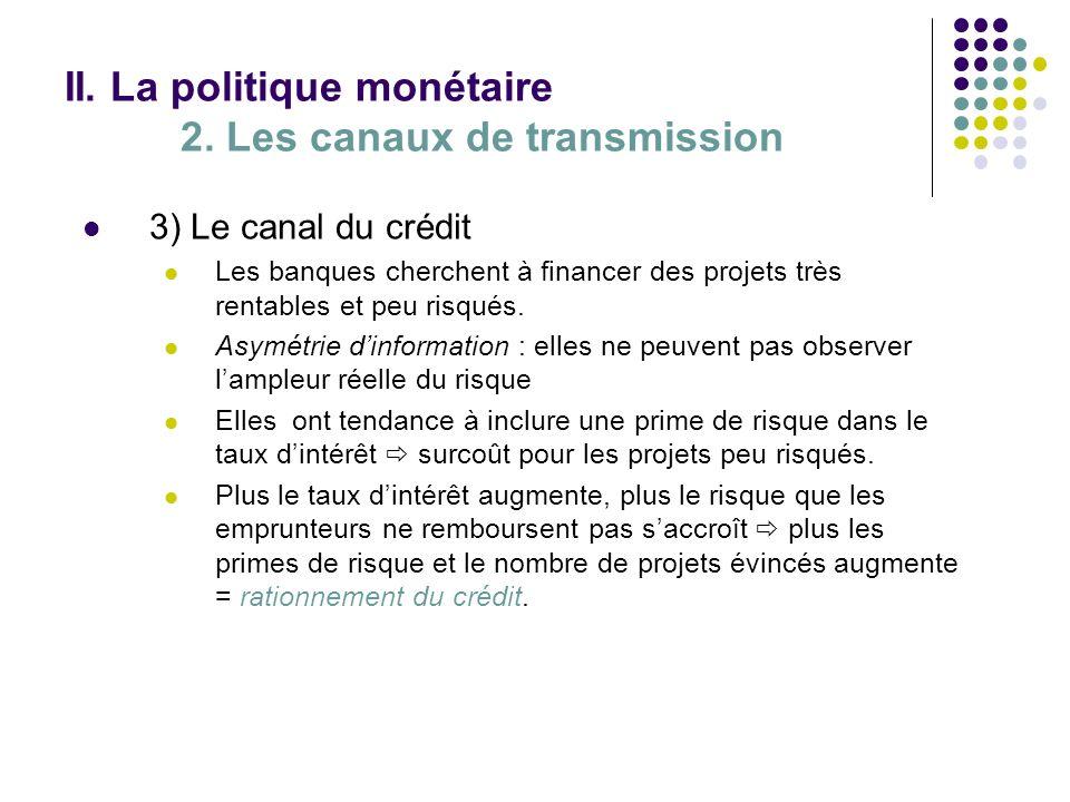 II. La politique monétaire 2. Les canaux de transmission