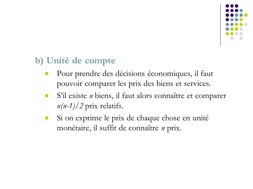 b) Unité de comptePour prendre des décisions économiques, il faut pouvoir comparer les prix des biens et services.