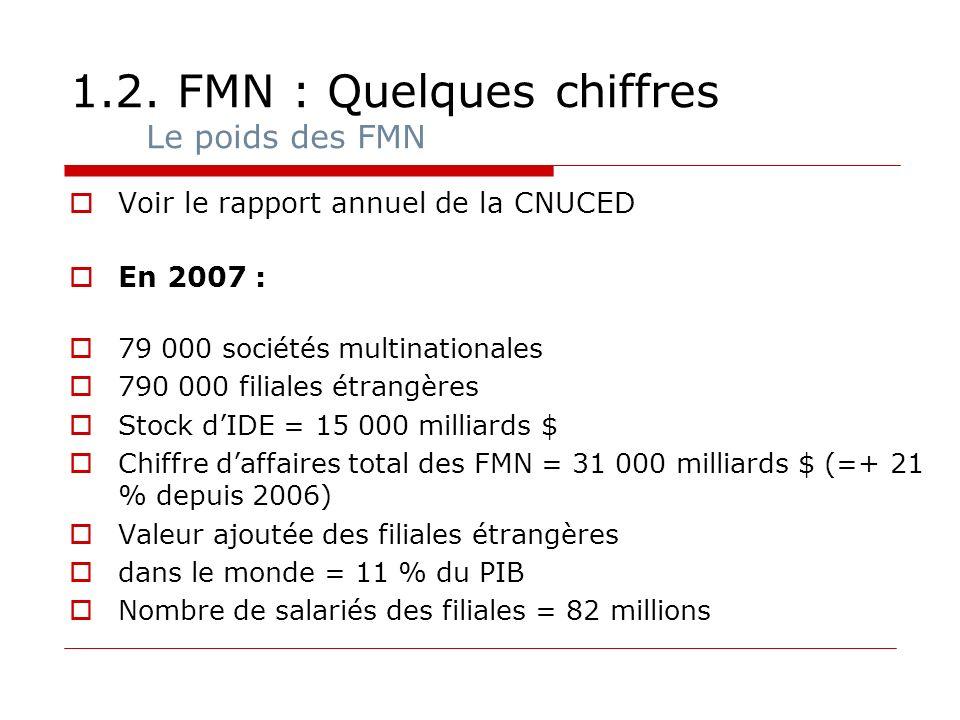 1.2. FMN : Quelques chiffres Le poids des FMN