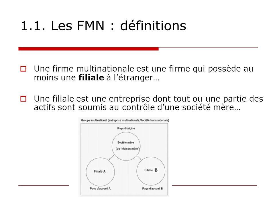 1.1. Les FMN : définitions Une firme multinationale est une firme qui possède au moins une filiale à l'étranger…