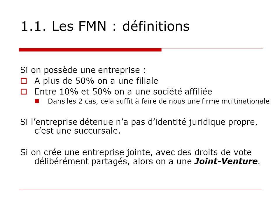 1.1. Les FMN : définitions Si on possède une entreprise :