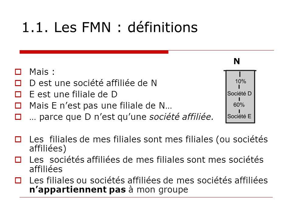 1.1. Les FMN : définitions Mais : D est une société affiliée de N