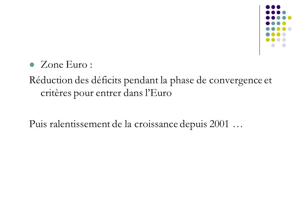 Zone Euro :Réduction des déficits pendant la phase de convergence et critères pour entrer dans l'Euro.