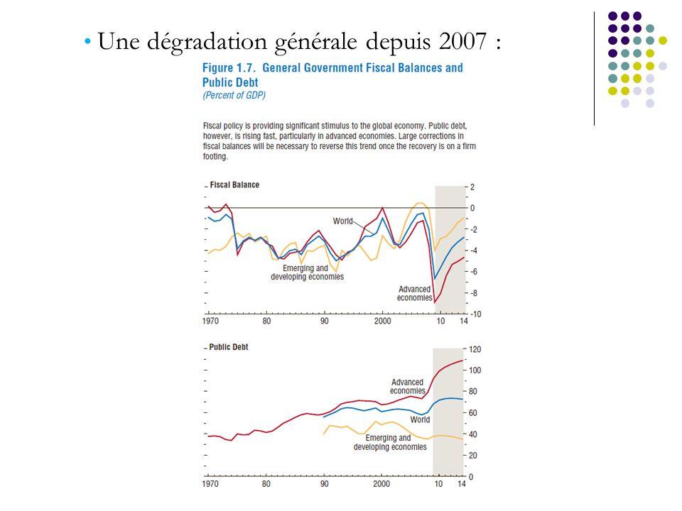 Une dégradation générale depuis 2007 :