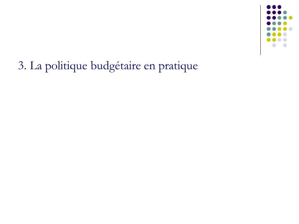 3. La politique budgétaire en pratique