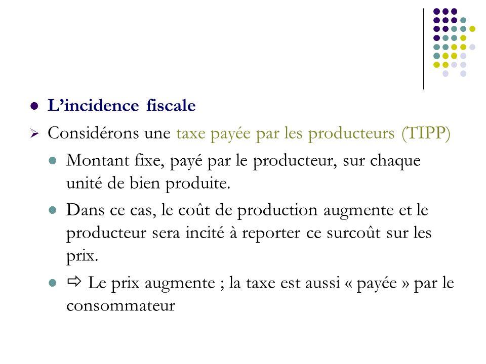L'incidence fiscale Considérons une taxe payée par les producteurs (TIPP) Montant fixe, payé par le producteur, sur chaque unité de bien produite.