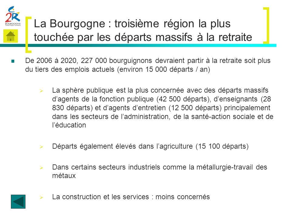 La Bourgogne : troisième région la plus touchée par les départs massifs à la retraite