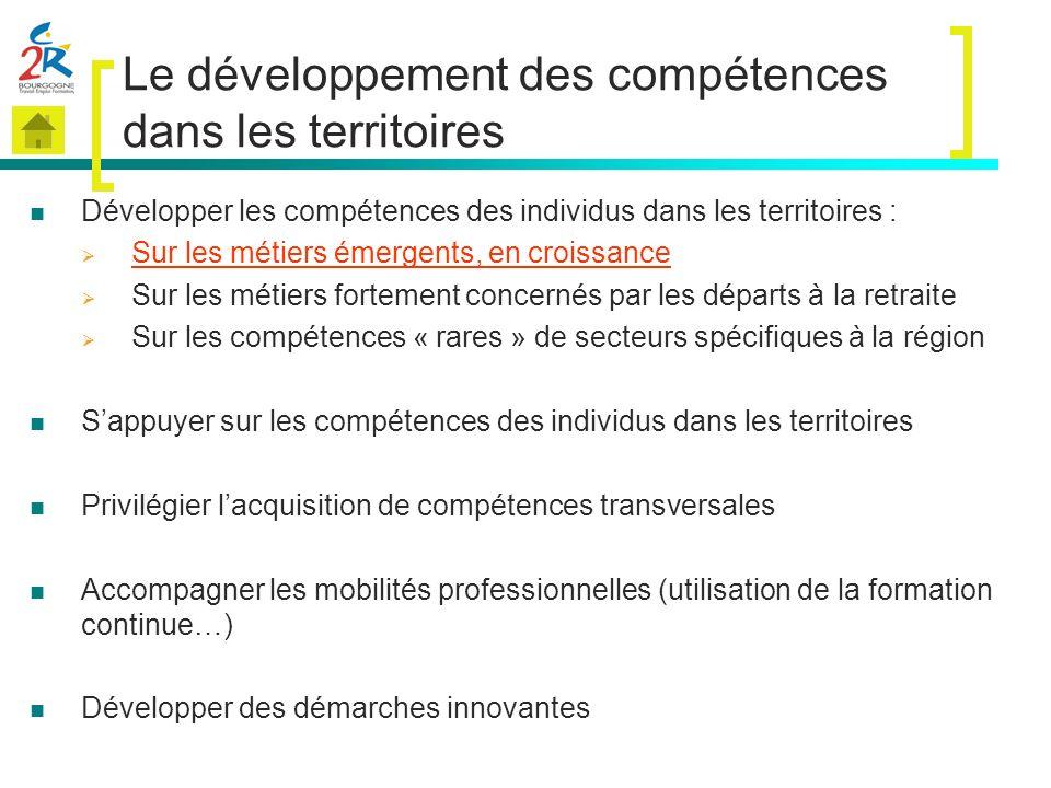 Le développement des compétences dans les territoires