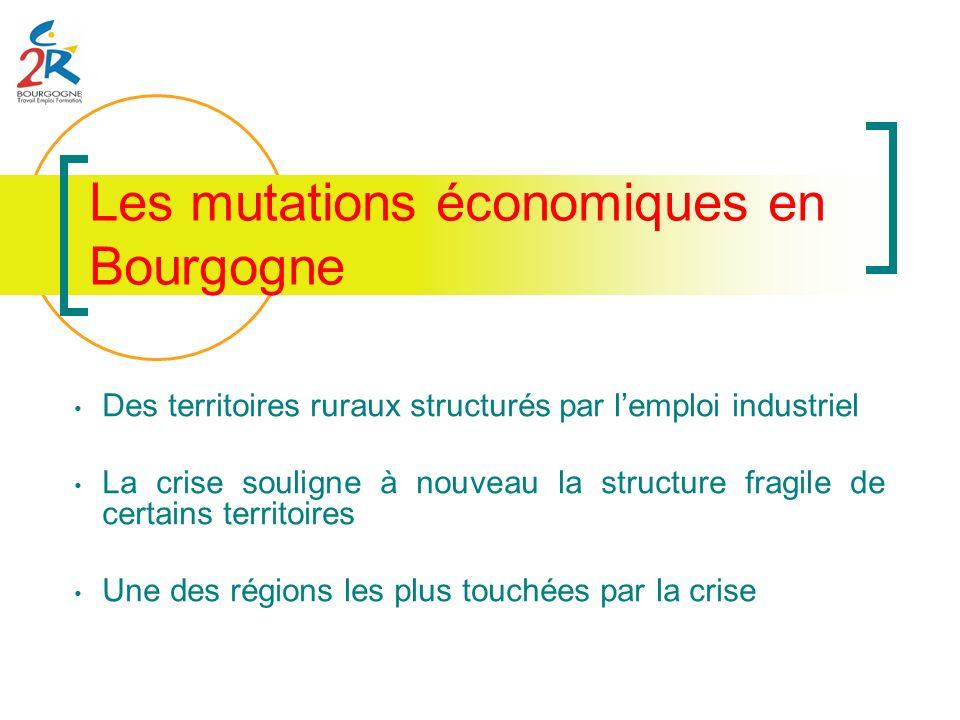 Les mutations économiques en Bourgogne