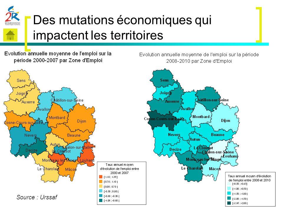 Des mutations économiques qui impactent les territoires