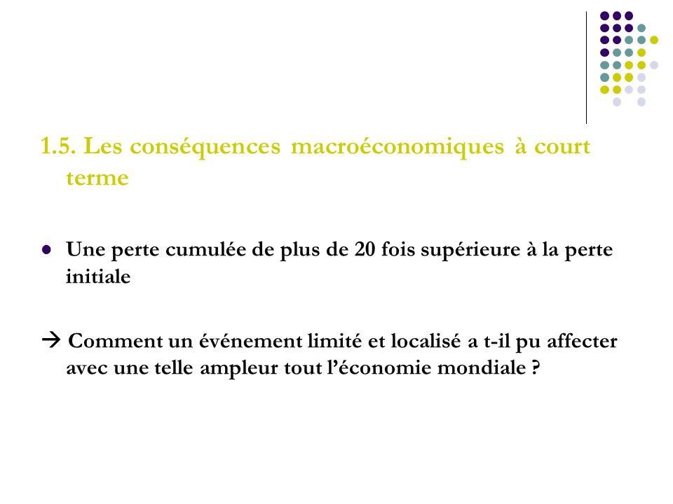 1.5. Les conséquences macroéconomiques à court terme