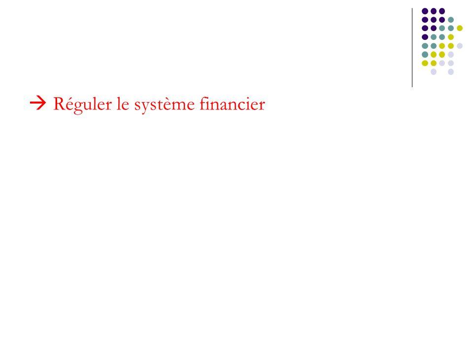 Réguler le système financier