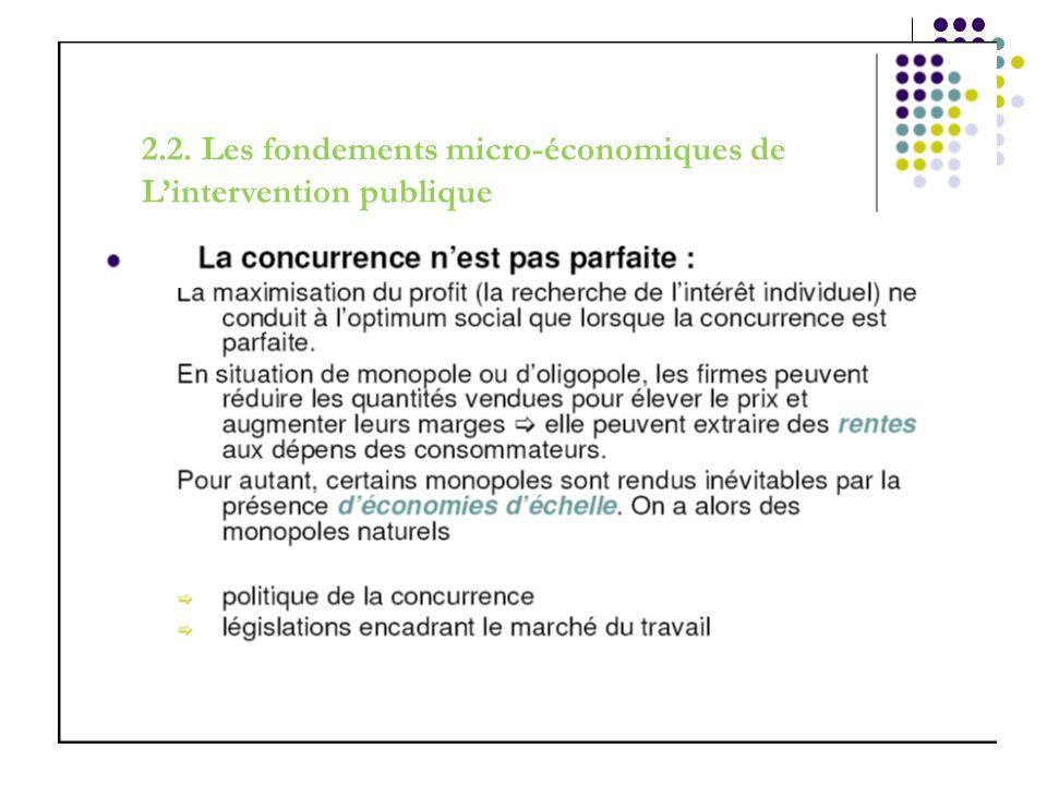 2.2. Les fondements micro-économiques de L'intervention publique