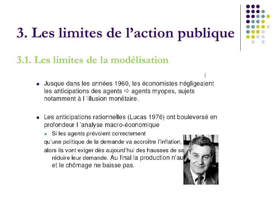 3. Les limites de l'action publique