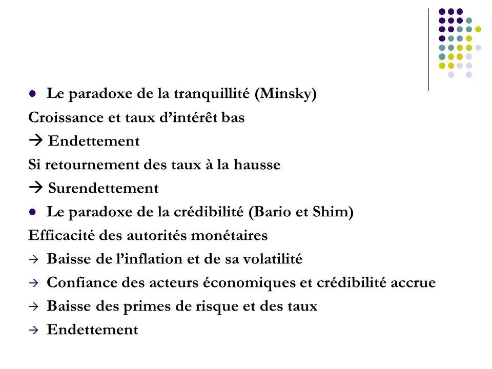 Le paradoxe de la tranquillité (Minsky)