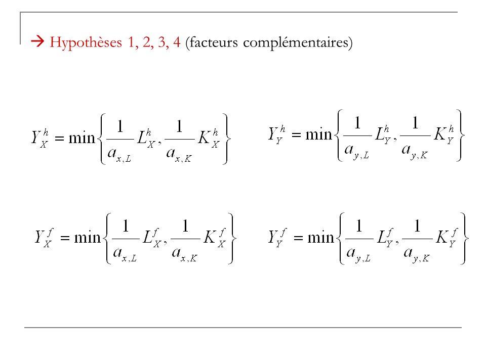  Hypothèses 1, 2, 3, 4 (facteurs complémentaires)