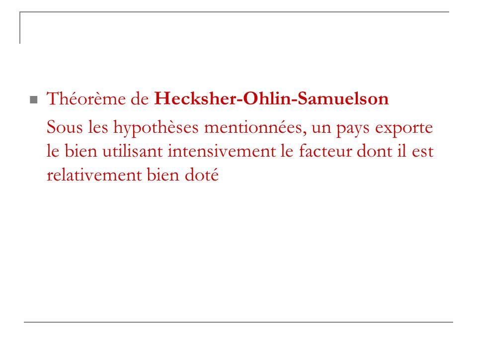 Théorème de Hecksher-Ohlin-Samuelson