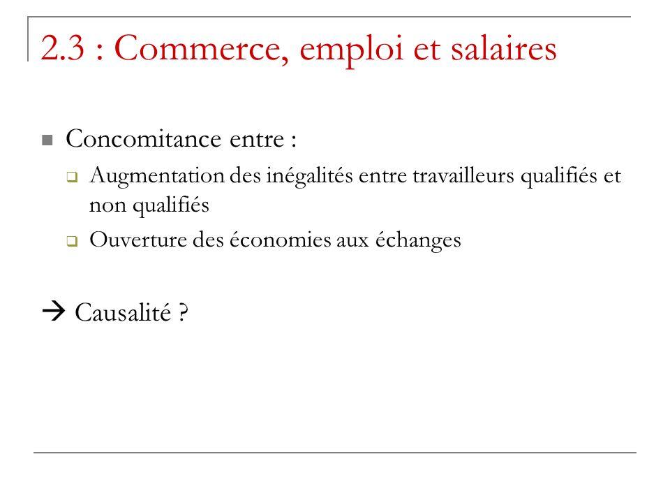 2.3 : Commerce, emploi et salaires