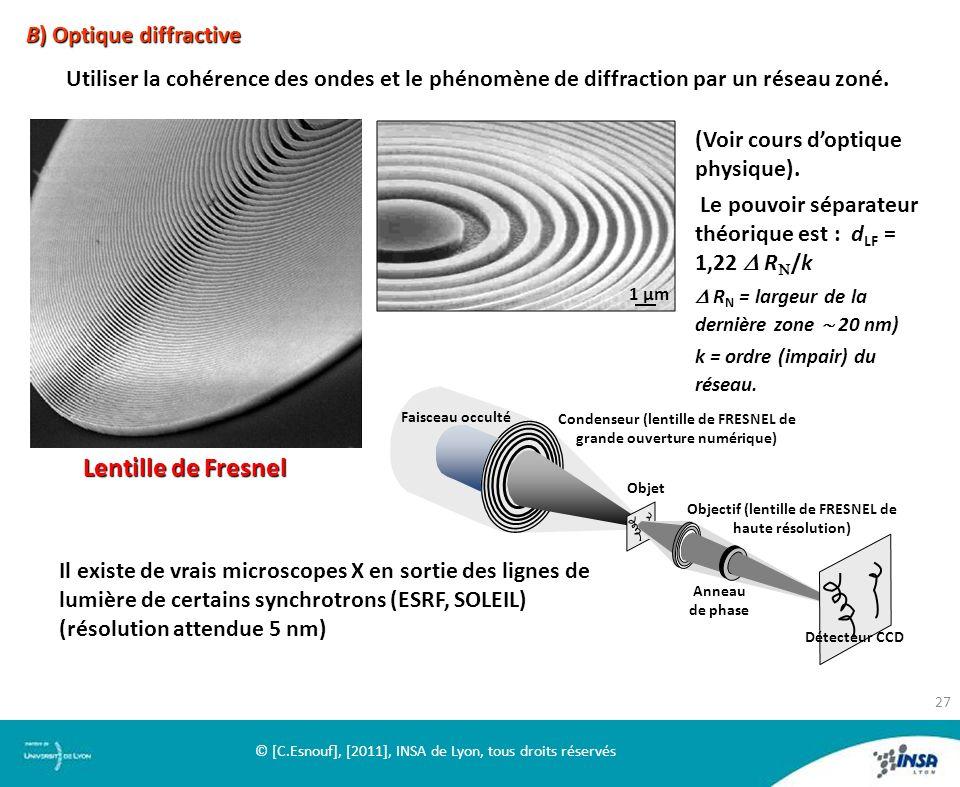 Lentille de Fresnel B) Optique diffractive