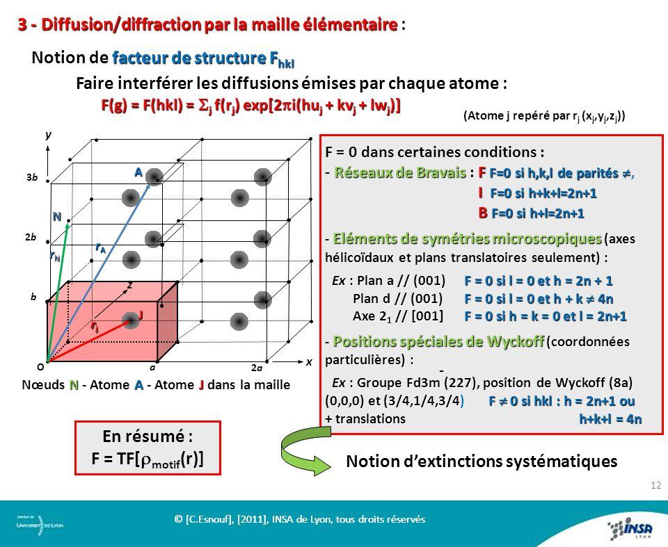 3 - Diffusion/diffraction par la maille élémentaire :