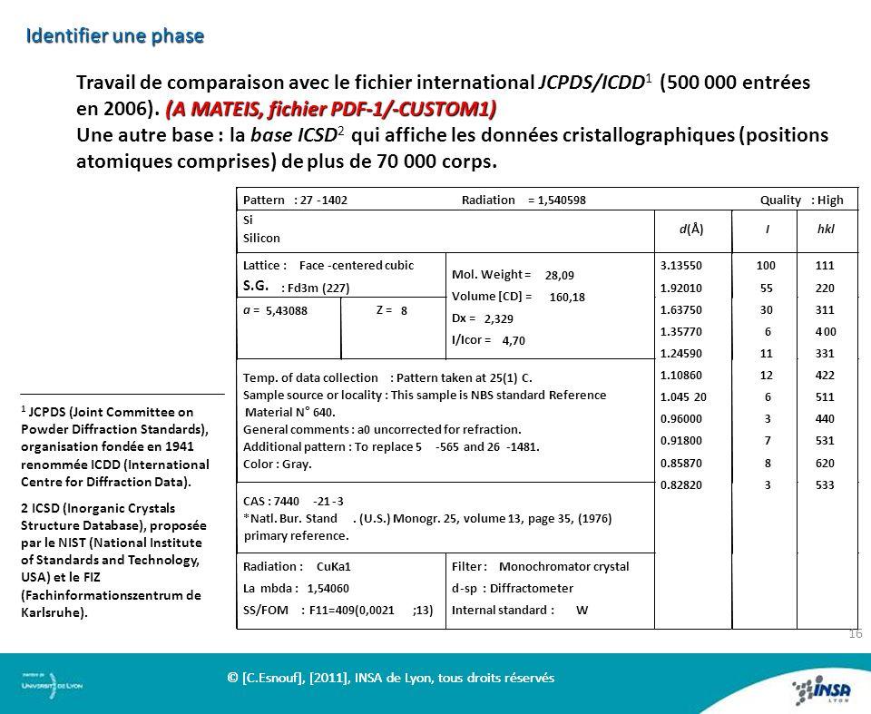 Identifier une phase Travail de comparaison avec le fichier international JCPDS/ICDD1 (500 000 entrées en 2006). (A MATEIS, fichier PDF-1/-CUSTOM1)