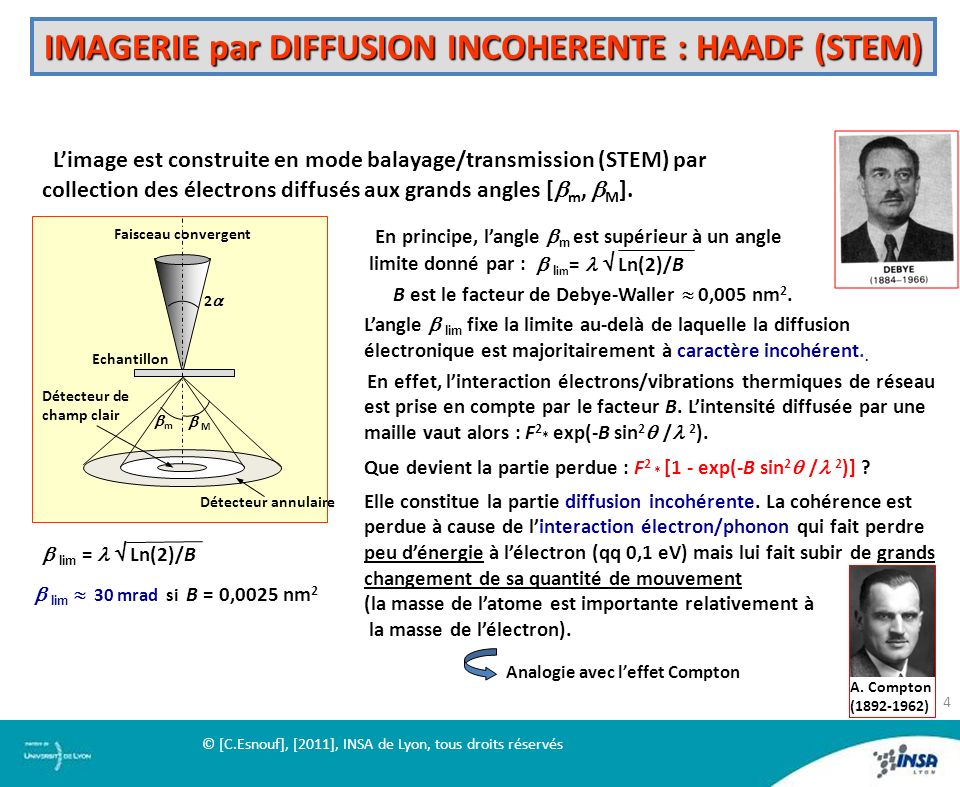IMAGERIE par DIFFUSION INCOHERENTE : HAADF (STEM)