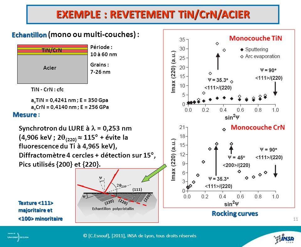 EXEMPLE : REVETEMENT TiN/CrN/ACIER