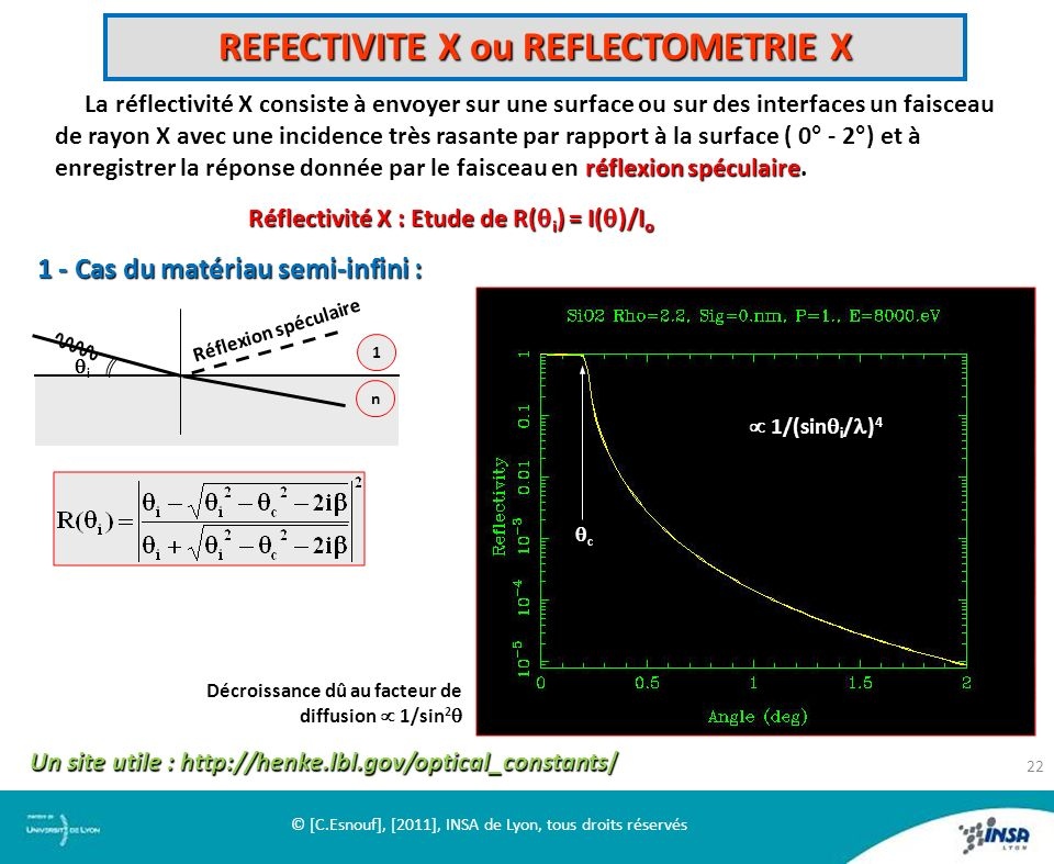 REFECTIVITE X ou REFLECTOMETRIE X