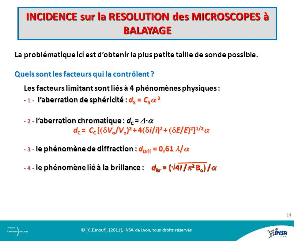 INCIDENCE sur la RESOLUTION des MICROSCOPES à BALAYAGE