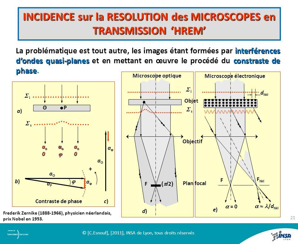 INCIDENCE sur la RESOLUTION des MICROSCOPES en TRANSMISSION 'HREM'
