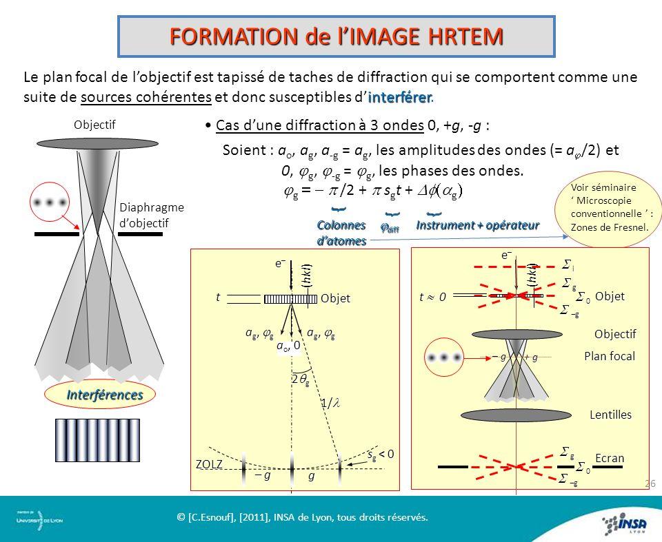 FORMATION de l'IMAGE HRTEM