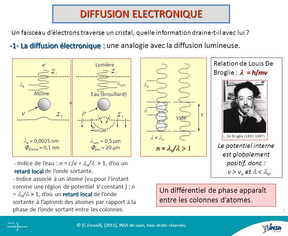 DIFFUSION ELECTRONIQUE