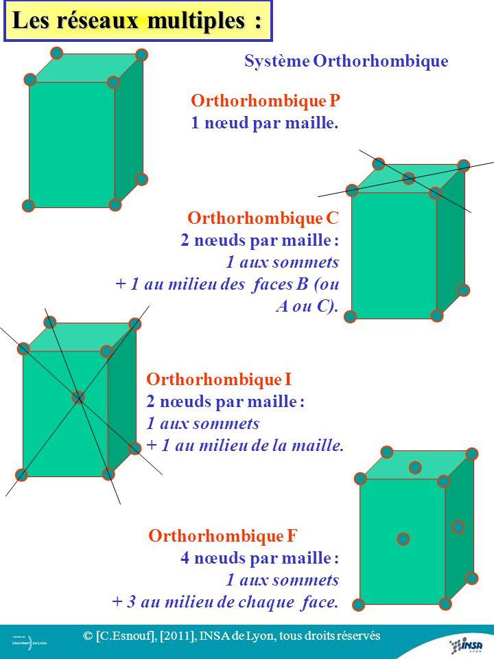 Système Orthorhombique