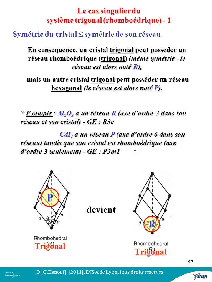 système trigonal (rhomboédrique) - 1