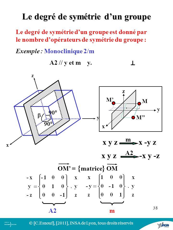 Le degré de symétrie d'un groupe