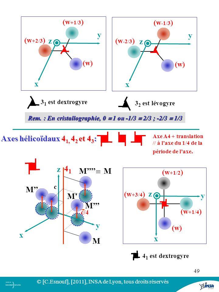 Rem. : En cristallographie, 0 1 ou -1/3  2/3 ; -2/3  1/3