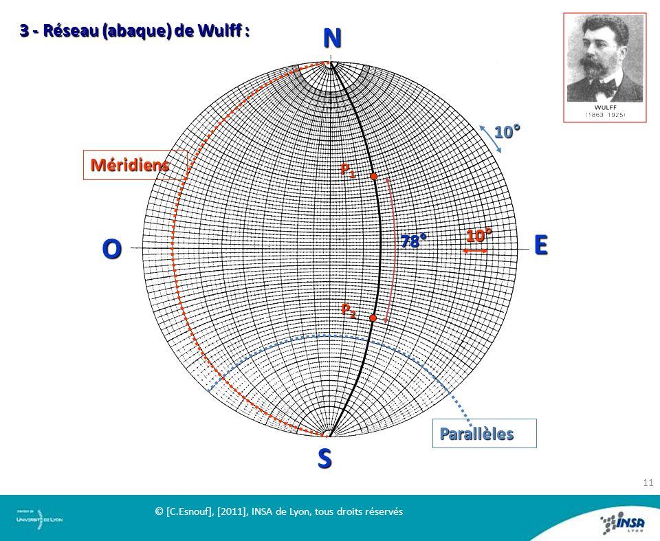 N E O S 3 - Réseau (abaque) de Wulff : 10° Méridiens 10° 78°