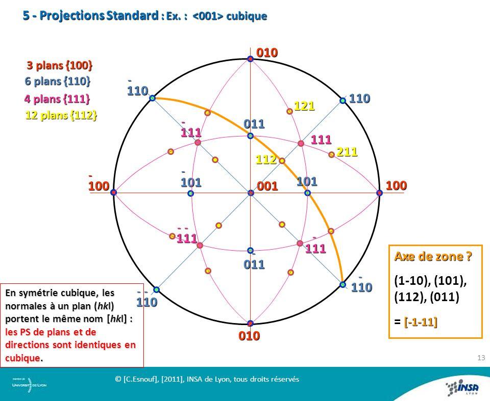 5 - Projections Standard : Ex. : <001> cubique