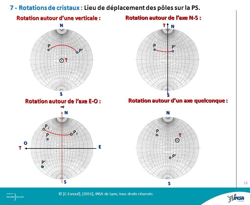 7 - Rotations de cristaux : Lieu de déplacement des pôles sur la PS.