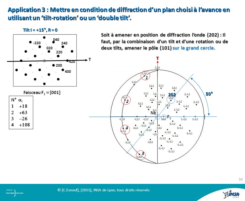 Application 3 : Mettre en condition de diffraction d'un plan choisi à l'avance en utilisant un 'tilt-rotation' ou un 'double tilt'.